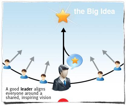 Big Vision image