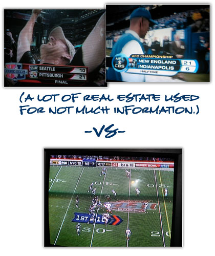 Photos of TV Screens from various Super Bowl games, contrasting real estate devoted to game information